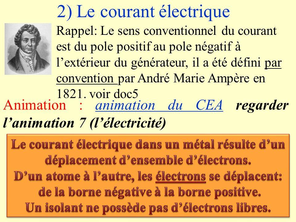 IV) Interprétation de la conduction des métaux.