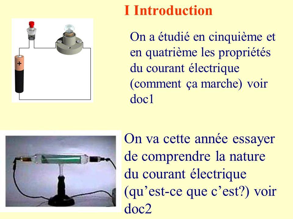 5) La « mort » des particules insécables Lélectron est beaucoup plus petit quun atome.