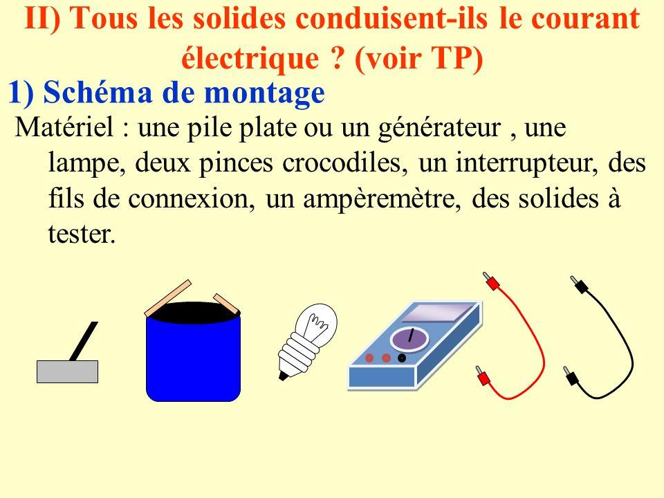 II) Tous les solides conduisent-ils le courant électrique .