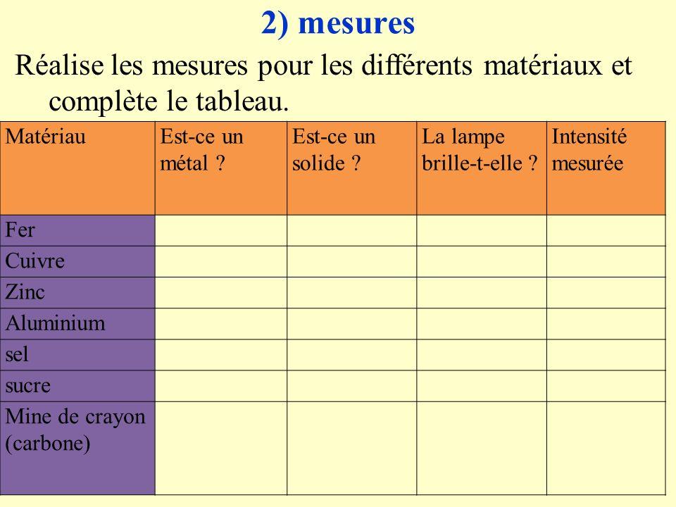 2) mesures Réalise les mesures pour les différents matériaux et complète le tableau.