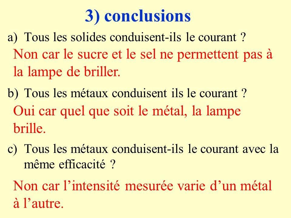 3) conclusions a)Tous les solides conduisent-ils le courant .