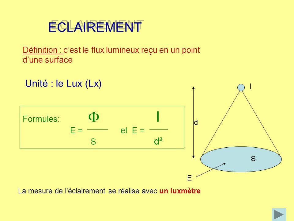ECLAIREMENT ECLAIREMENT Définition : cest le flux lumineux reçu en un point dune surface Unité : le Lux (Lx) Formules: I E = et E = S d² d E S I La me