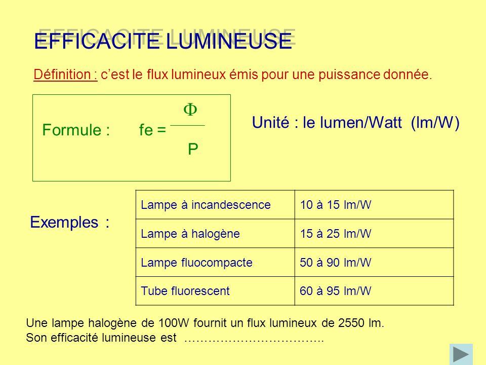 EFFICACITE LUMINEUSE EFFICACITE LUMINEUSE Définition : cest le flux lumineux émis pour une puissance donnée. Unité : le lumen/Watt (lm/W) Exemples : L