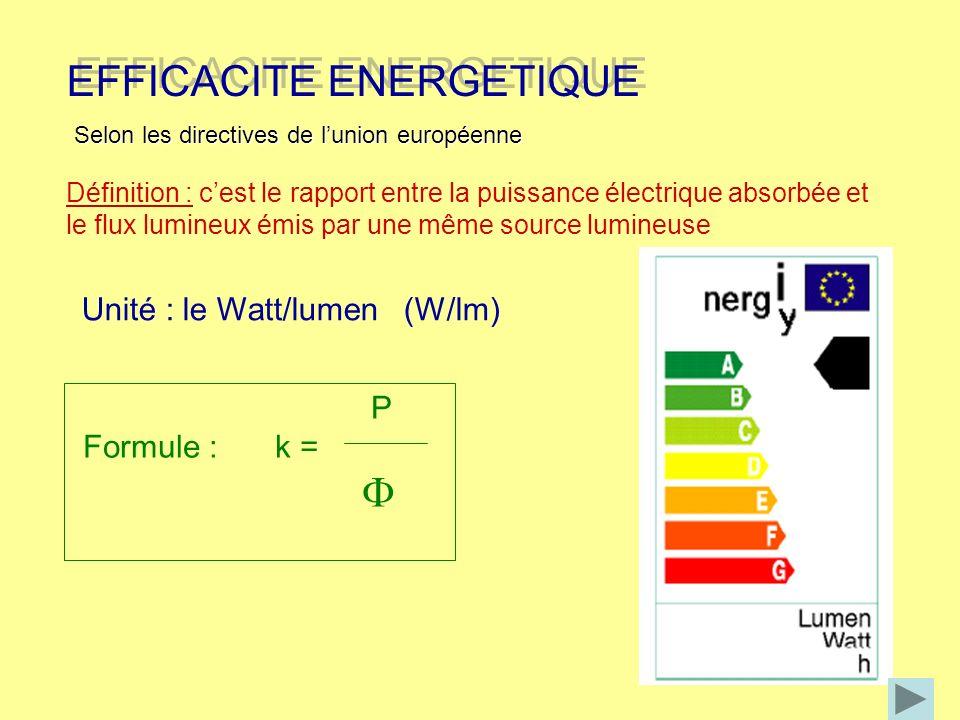 EFFICACITE ENERGETIQUE EFFICACITE ENERGETIQUE Définition : cest le rapport entre la puissance électrique absorbée et le flux lumineux émis par une mêm