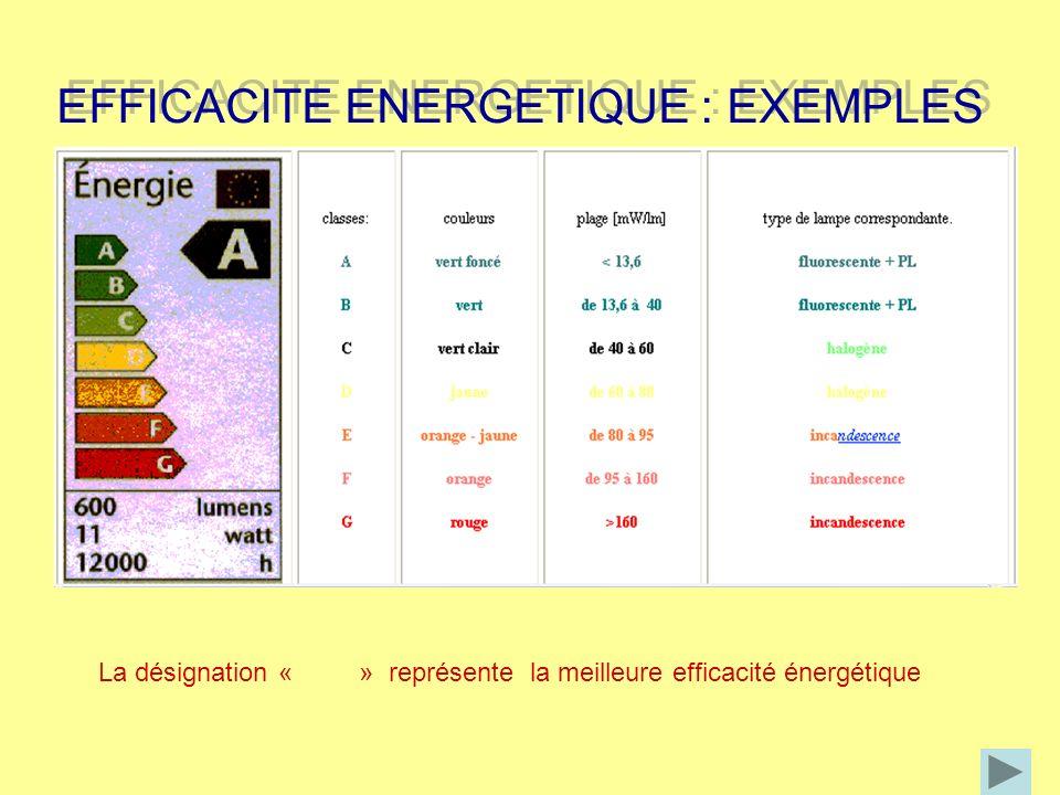 La désignation « » représente la meilleure efficacité énergétique EFFICACITE ENERGETIQUE : EXEMPLES EFFICACITE ENERGETIQUE : EXEMPLES