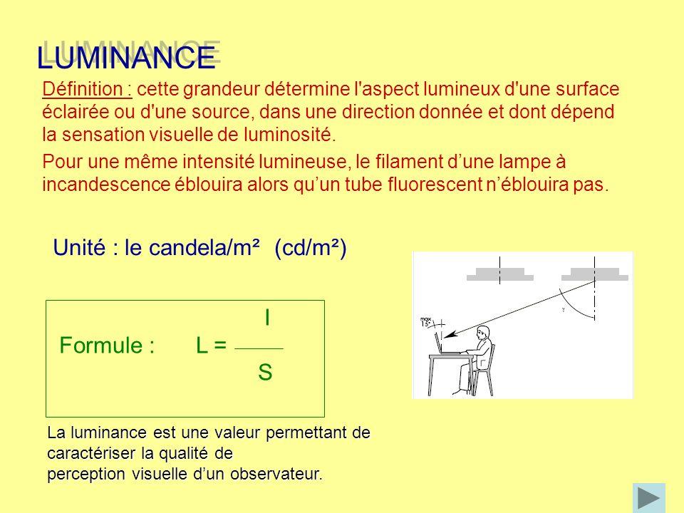 LUMINANCE LUMINANCE Définition : cette grandeur détermine l'aspect lumineux d'une surface éclairée ou d'une source, dans une direction donnée et dont