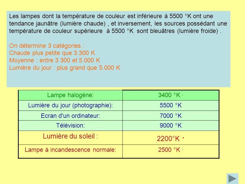 ·· ·· Lampe halogène:3400 °K · Lumière du jour (photographie):5500 °K Ecran d'un ordinateur:7000 °K Télévision:9000 °K Lumière du soleil : 2200°K · La