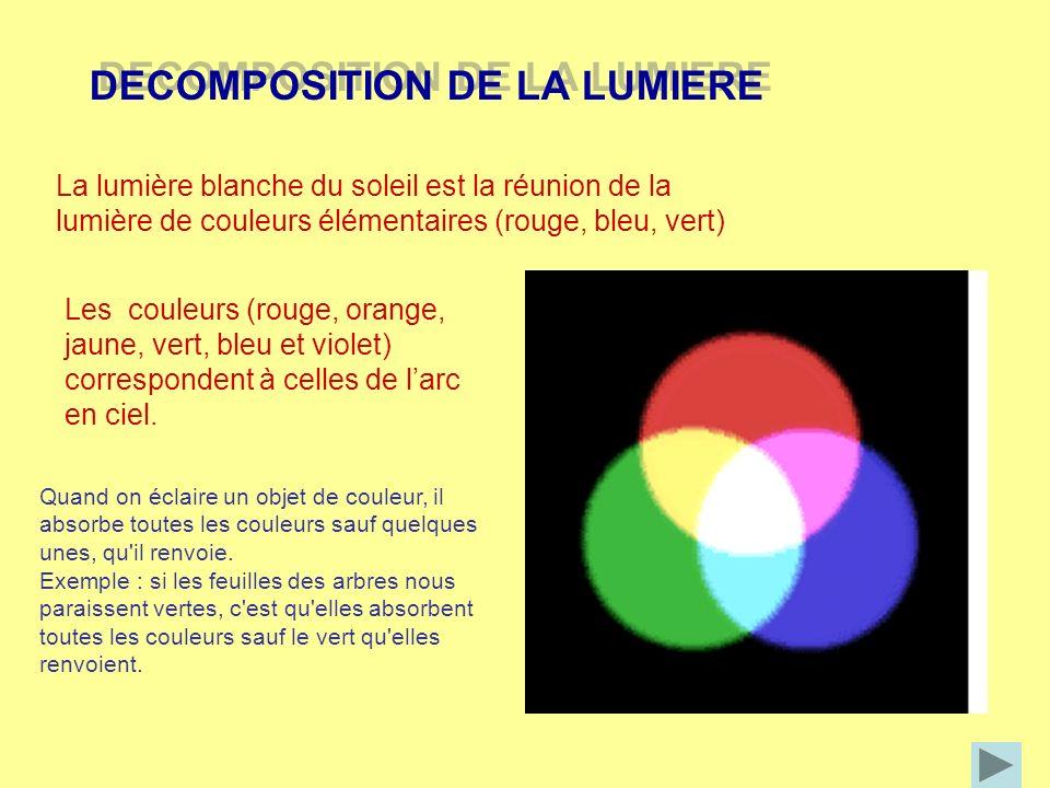 DECOMPOSITION DE LA LUMIERE DECOMPOSITION DE LA LUMIERE La lumière blanche du soleil est la réunion de la lumière de couleurs élémentaires (rouge, ble
