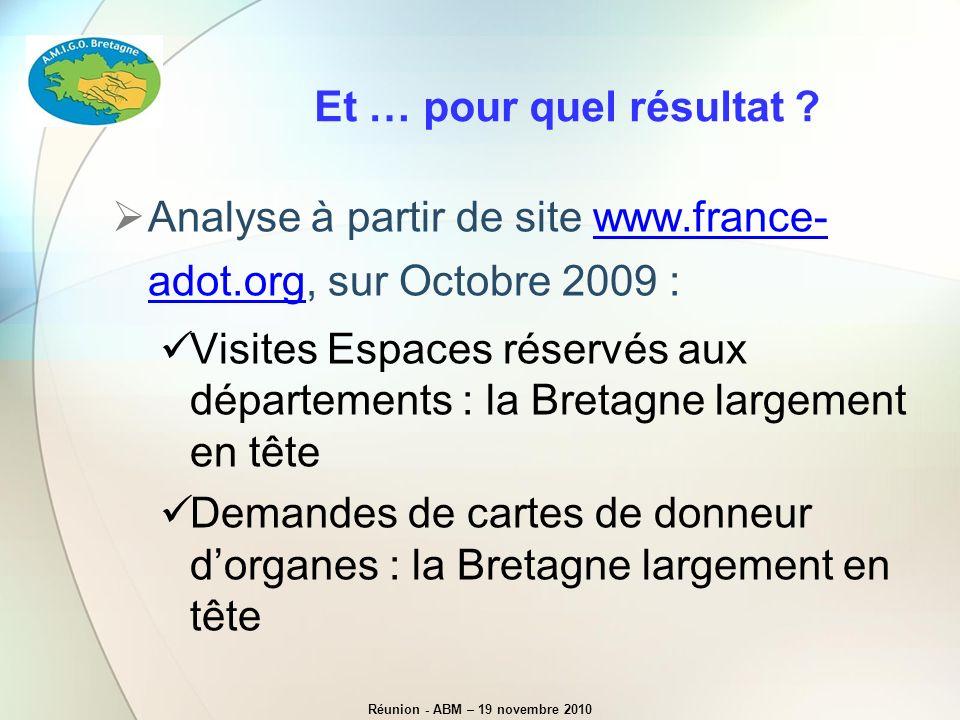 Réunion - ABM – 19 novembre 2010 Et … pour quel résultat ? Analyse à partir de site www.france- adot.org, sur Octobre 2009 :www.france- adot.org Visit