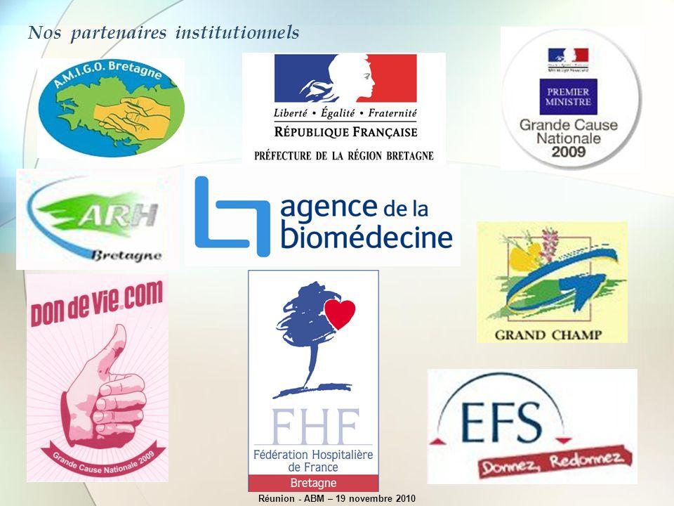 Nos partenaires institutionnels Réunion - ABM – 19 novembre 2010
