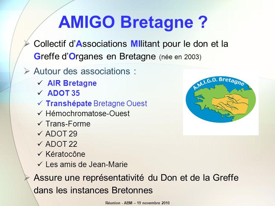 AMIGO Bretagne ? Collectif dAssociations MIlitant pour le don et la Greffe dOrganes en Bretagne (née en 2003) Autour des associations : AIR Bretagne A