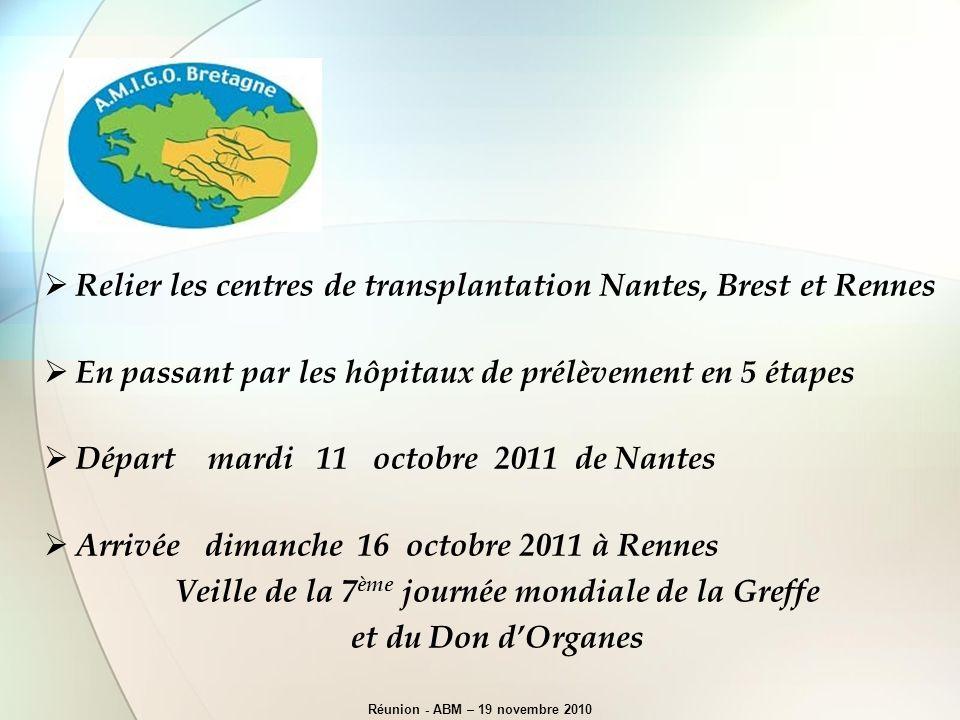 Réunion - ABM – 19 novembre 2010 Relier les centres de transplantation Nantes, Brest et Rennes En passant par les hôpitaux de prélèvement en 5 étapes