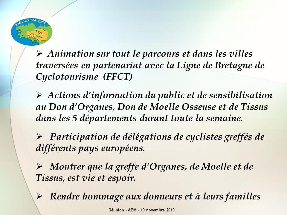 Réunion - ABM - 19 novembre 2010 Animation sur tout le parcours et dans les villes traversées en partenariat avec la Ligne de Bretagne de Cyclotourism