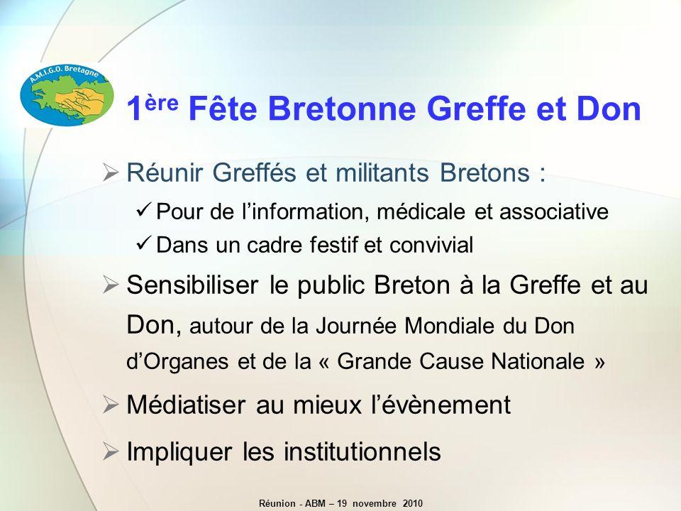 1 ère Fête Bretonne Greffe et Don Réunir Greffés et militants Bretons : Pour de linformation, médicale et associative Dans un cadre festif et convivia