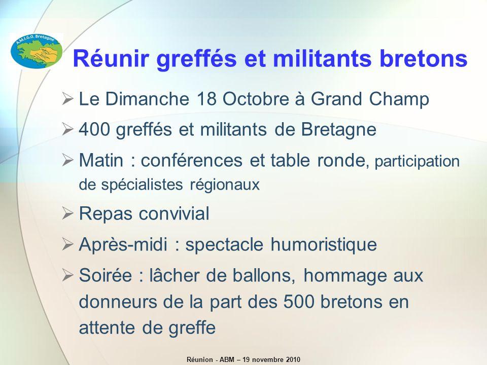 Réunir greffés et militants bretons Le Dimanche 18 Octobre à Grand Champ 400 greffés et militants de Bretagne Matin : conférences et table ronde, part