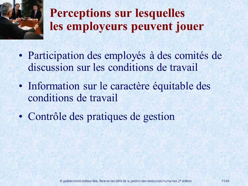 © gaëtan morin éditeur ltée, Relever les défis de la gestion des ressources humaines, 2 e édition.11/40 Perceptions sur lesquelles les employeurs peuv