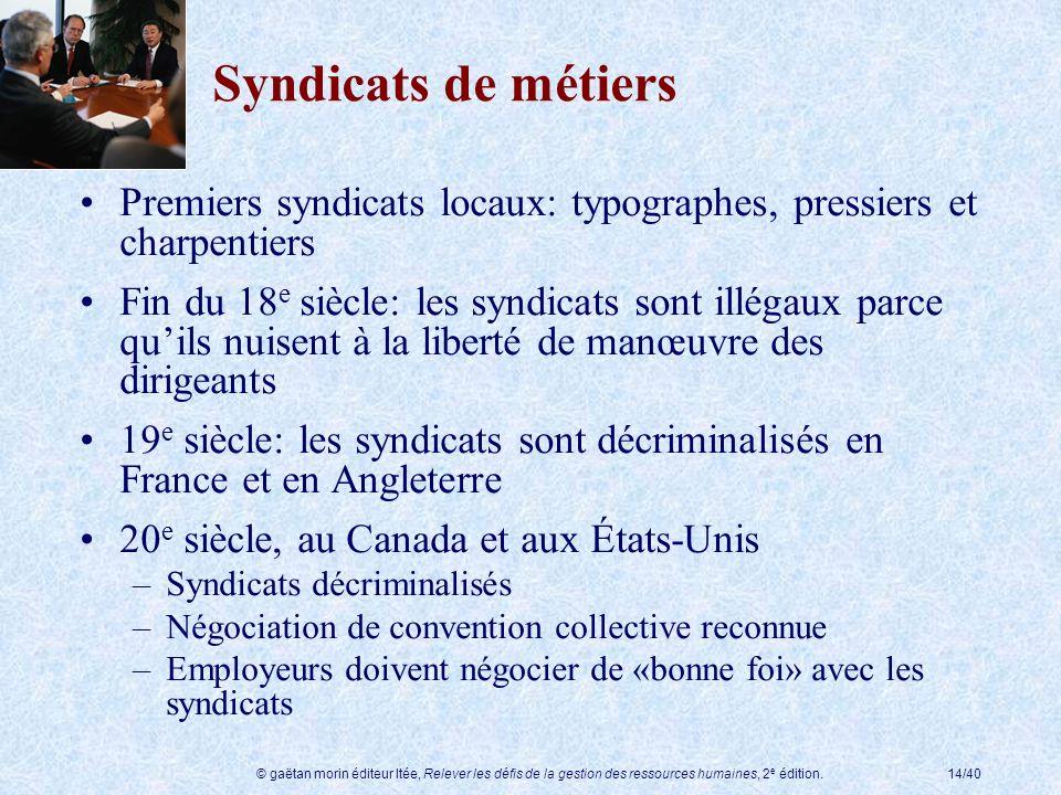 © gaëtan morin éditeur ltée, Relever les défis de la gestion des ressources humaines, 2 e édition.14/40 Syndicats de métiers Premiers syndicats locaux