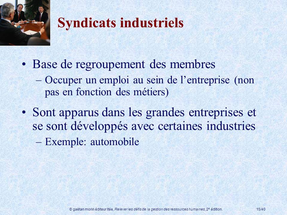 © gaëtan morin éditeur ltée, Relever les défis de la gestion des ressources humaines, 2 e édition.15/40 Syndicats industriels Base de regroupement des