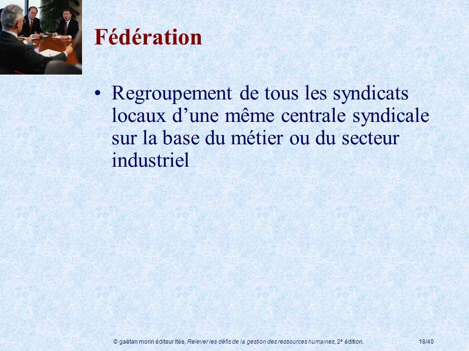 © gaëtan morin éditeur ltée, Relever les défis de la gestion des ressources humaines, 2 e édition.18/40 Fédération Regroupement de tous les syndicats