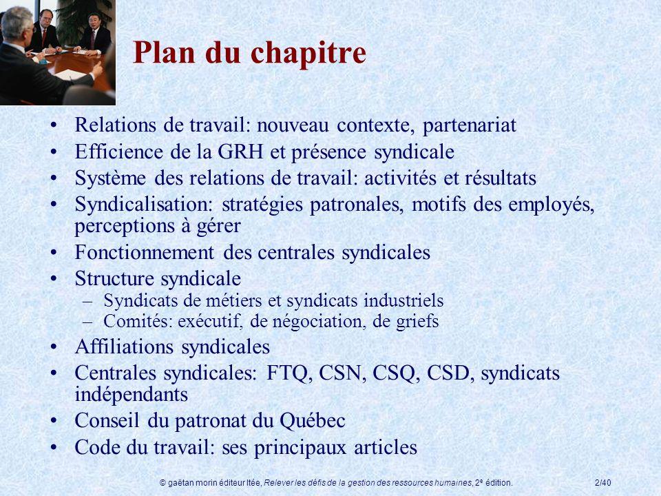 © gaëtan morin éditeur ltée, Relever les défis de la gestion des ressources humaines, 2 e édition.2/40 Plan du chapitre Relations de travail: nouveau