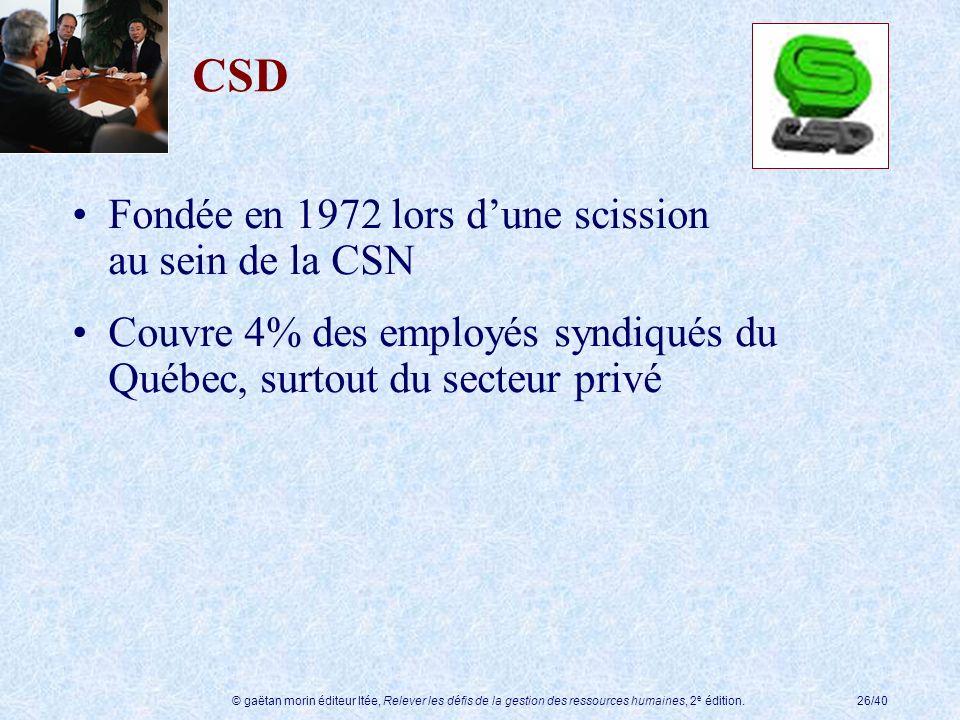© gaëtan morin éditeur ltée, Relever les défis de la gestion des ressources humaines, 2 e édition.26/40 CSD Fondée en 1972 lors dune scission au sein