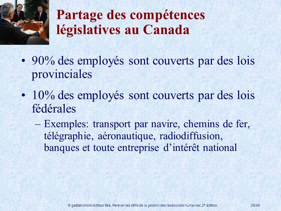 © gaëtan morin éditeur ltée, Relever les défis de la gestion des ressources humaines, 2 e édition.29/40 Partage des compétences législatives au Canada