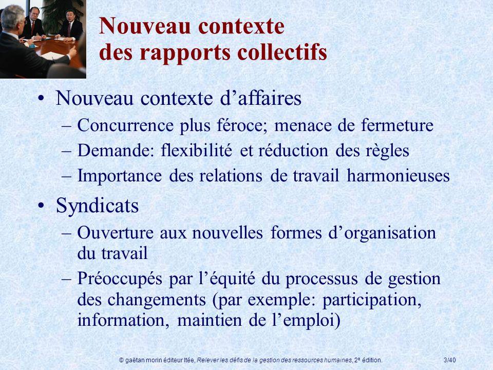 © gaëtan morin éditeur ltée, Relever les défis de la gestion des ressources humaines, 2 e édition.3/40 Nouveau contexte des rapports collectifs Nouvea