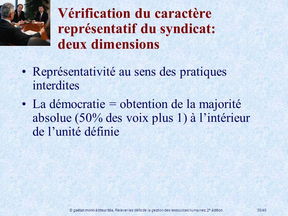 © gaëtan morin éditeur ltée, Relever les défis de la gestion des ressources humaines, 2 e édition.35/40 Vérification du caractère représentatif du syn