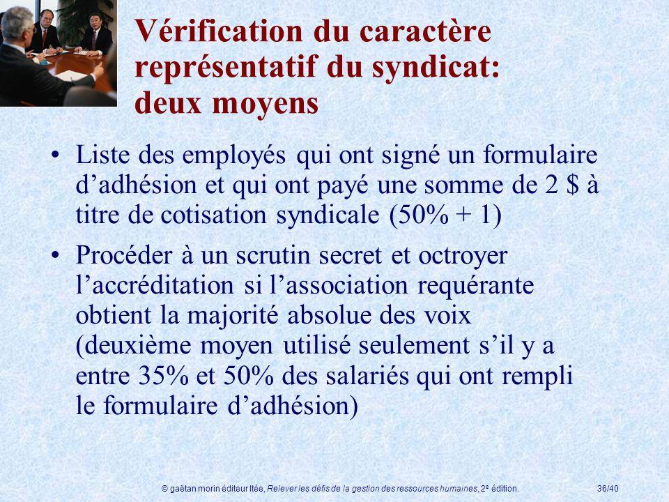 © gaëtan morin éditeur ltée, Relever les défis de la gestion des ressources humaines, 2 e édition.36/40 Vérification du caractère représentatif du syn