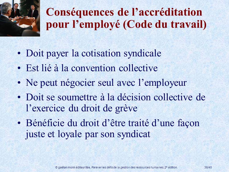 © gaëtan morin éditeur ltée, Relever les défis de la gestion des ressources humaines, 2 e édition.38/40 Conséquences de laccréditation pour lemployé (
