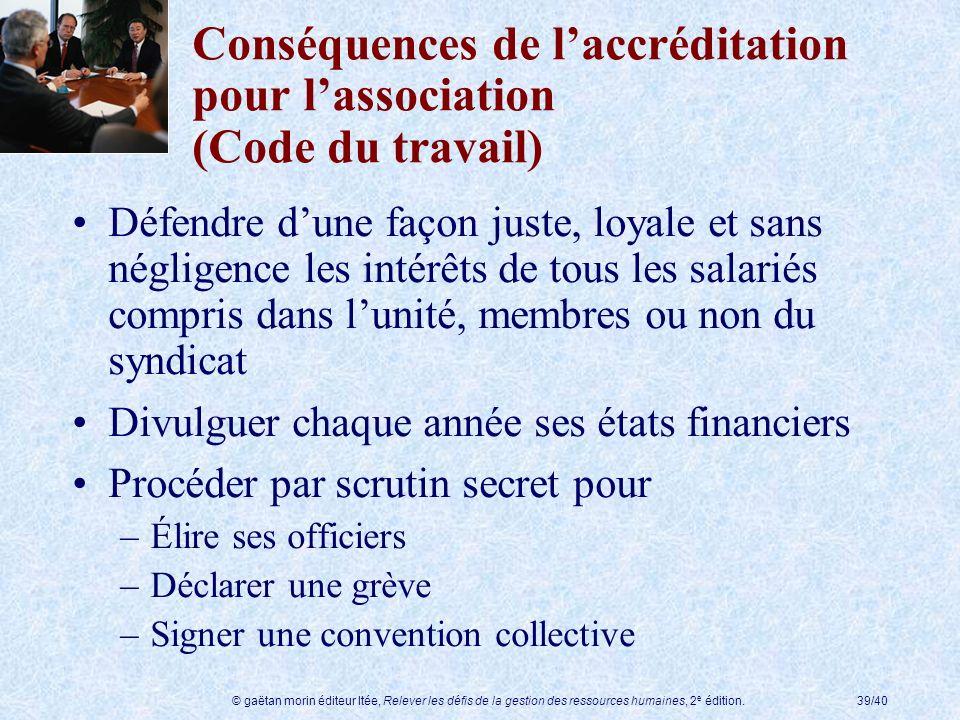 © gaëtan morin éditeur ltée, Relever les défis de la gestion des ressources humaines, 2 e édition.39/40 Conséquences de laccréditation pour lassociati