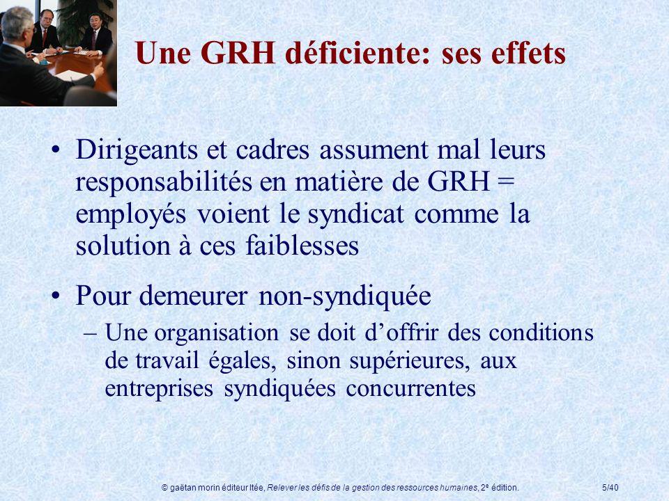 © gaëtan morin éditeur ltée, Relever les défis de la gestion des ressources humaines, 2 e édition.16/40 Affiliation syndicale Les syndicats peuvent être indépendants.