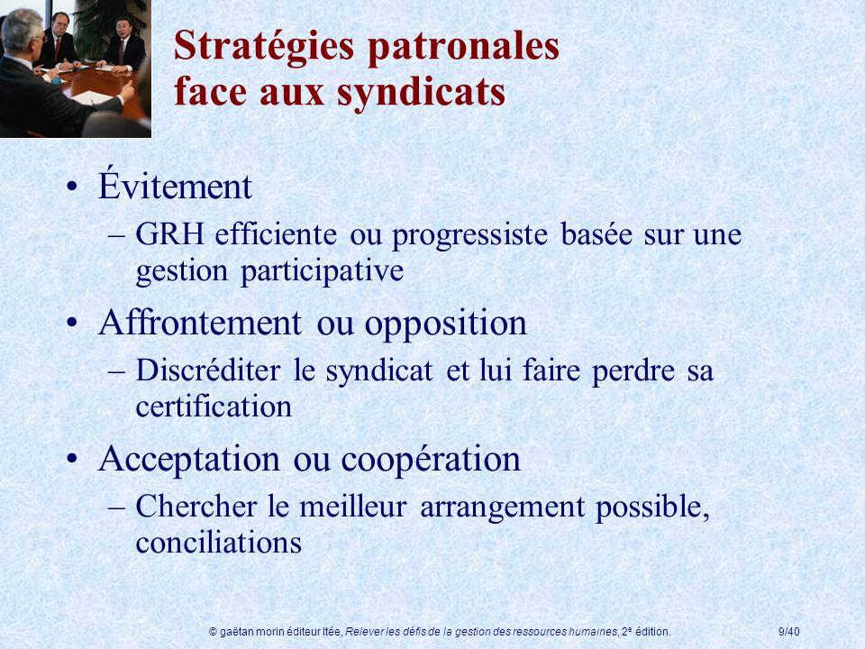 © gaëtan morin éditeur ltée, Relever les défis de la gestion des ressources humaines, 2 e édition.9/40 Stratégies patronales face aux syndicats Évitem