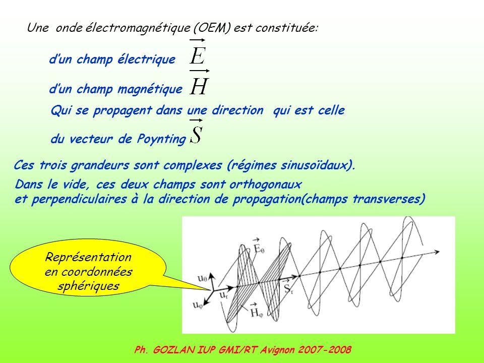 Ph. GOZLAN IUP GMI/RT Avignon 2007-2008 Une onde électromagnétique (OEM) est constituée: dun champ magnétique dun champ électrique Ces trois grandeurs