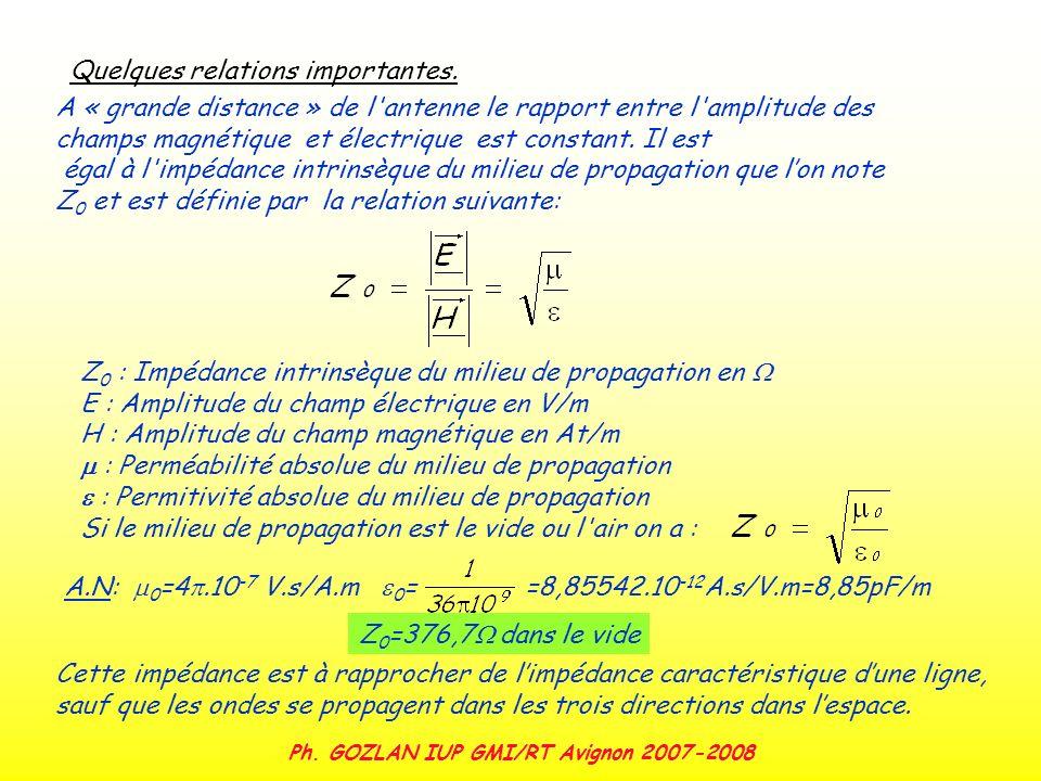 Ph. GOZLAN IUP GMI/RT Avignon 2007-2008 Quelques relations importantes. A « grande distance » de l'antenne le rapport entre l'amplitude des champs mag
