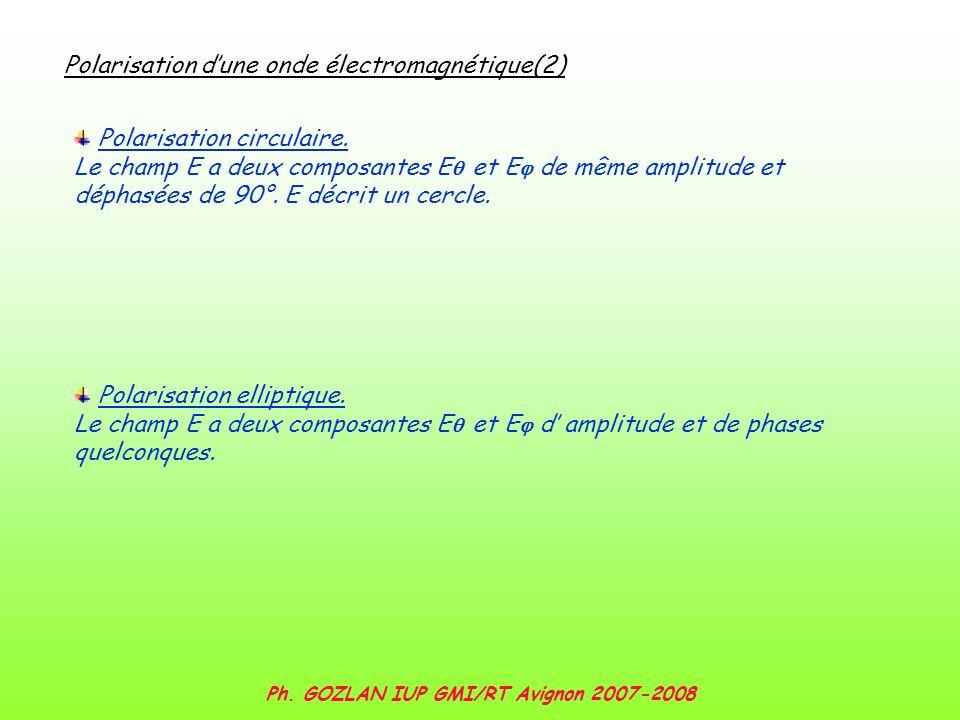 Ph. GOZLAN IUP GMI/RT Avignon 2007-2008 Polarisation dune onde électromagnétique(2) Polarisation circulaire. Le champ E a deux composantes E et E de m