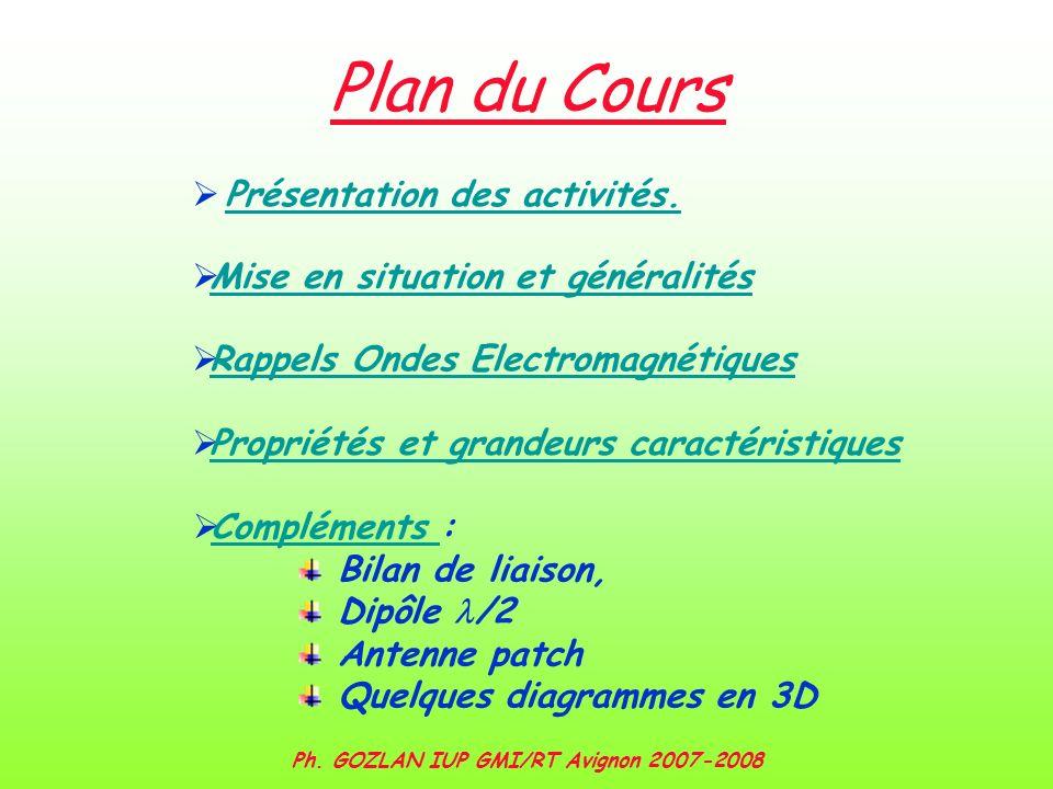 Ph.GOZLAN IUP GMI/RT Avignon 2007-2008 Diagrammes de rayonnement(2).