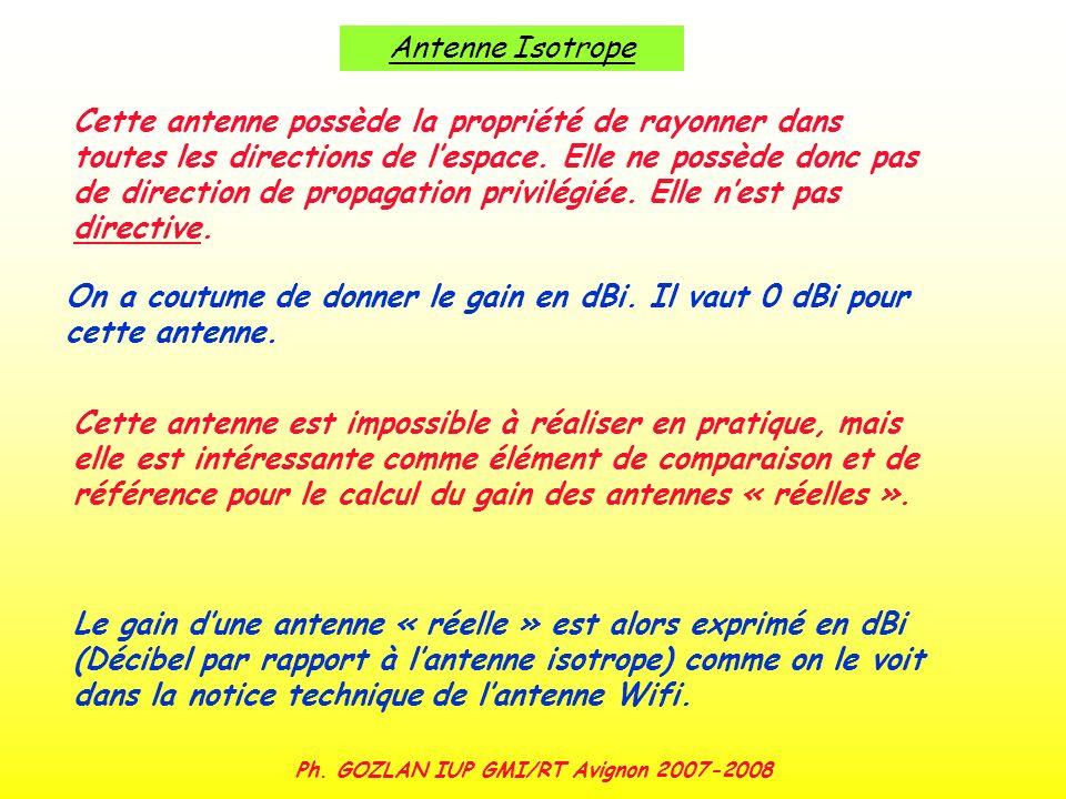 Ph. GOZLAN IUP GMI/RT Avignon 2007-2008 Antenne Isotrope Cette antenne est impossible à réaliser en pratique, mais elle est intéressante comme élément