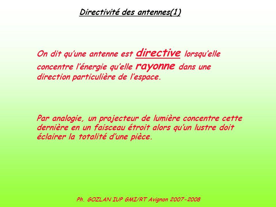 Ph. GOZLAN IUP GMI/RT Avignon 2007-2008 Directivité des antennes(1) On dit quune antenne est directive lorsquelle concentre lénergie quelle rayonne da