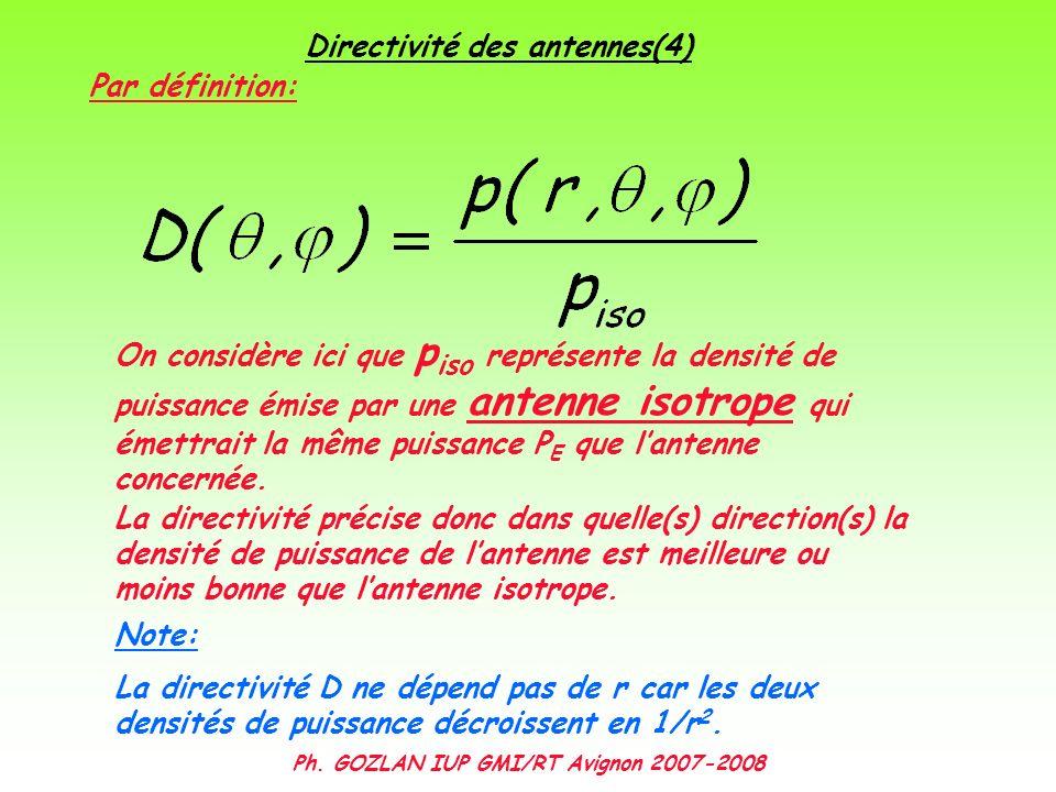Ph. GOZLAN IUP GMI/RT Avignon 2007-2008 Par définition: Directivité des antennes(4) On considère ici que p iso représente la densité de puissance émis