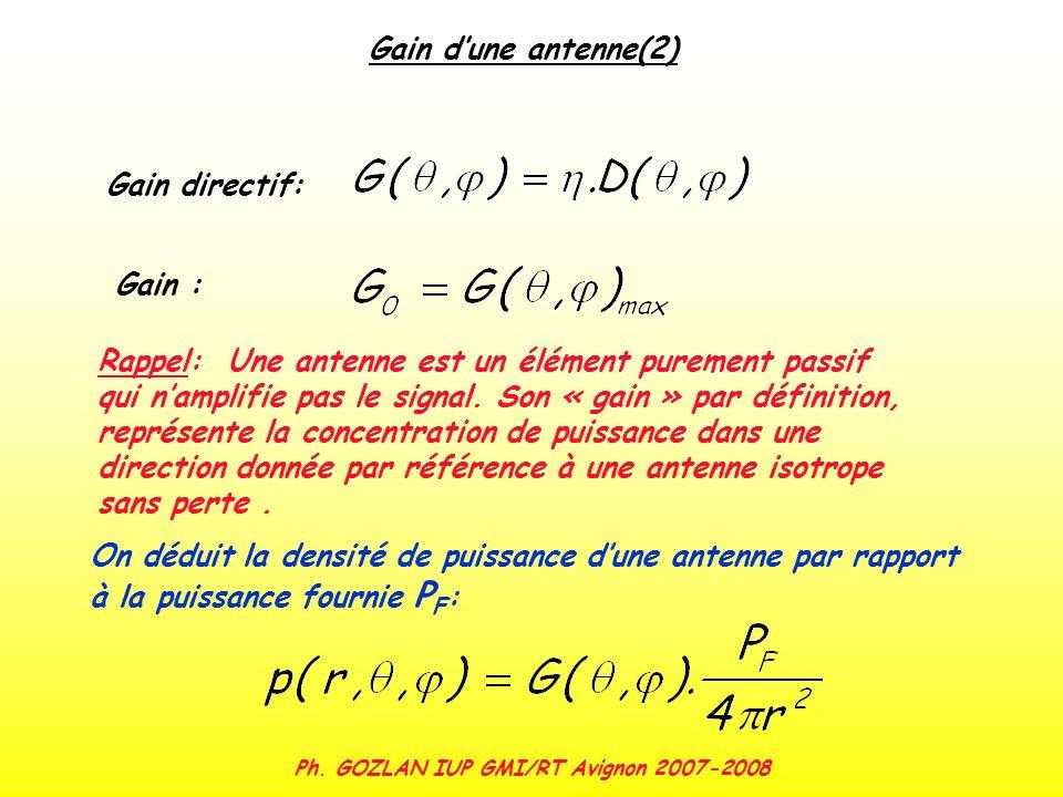 Ph. GOZLAN IUP GMI/RT Avignon 2007-2008 Gain dune antenne(2) Gain directif: Gain : Rappel: Une antenne est un élément purement passif qui namplifie pa