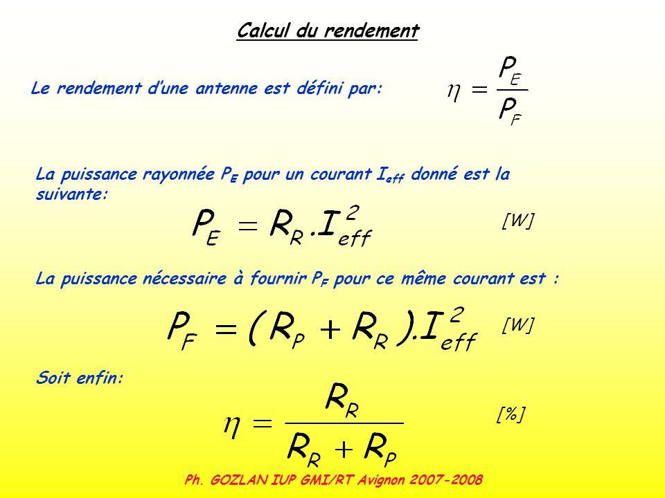 Ph. GOZLAN IUP GMI/RT Avignon 2007-2008 Calcul du rendement Le rendement dune antenne est défini par: La puissance rayonnée P E pour un courant I eff