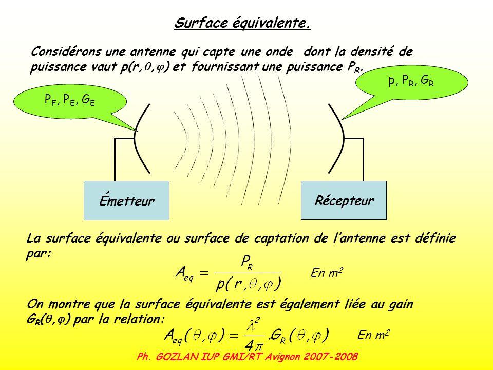 Ph. GOZLAN IUP GMI/RT Avignon 2007-2008 Surface équivalente. Considérons une antenne qui capte une onde dont la densité de puissance vaut p(r,, ) et f