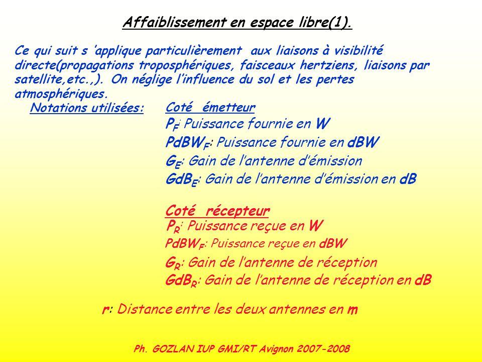 Ph. GOZLAN IUP GMI/RT Avignon 2007-2008 Affaiblissement en espace libre(1). Notations utilisées: Ce qui suit s applique particulièrement aux liaisons