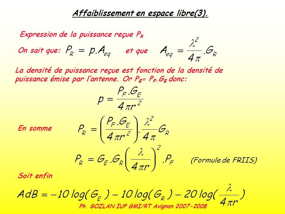 Ph. GOZLAN IUP GMI/RT Avignon 2007-2008 Affaiblissement en espace libre(3). Expression de la puissance reçue P R On sait que: et que La densité de pui