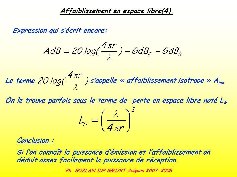 Ph. GOZLAN IUP GMI/RT Avignon 2007-2008 Affaiblissement en espace libre(4). Expression qui sécrit encore: Le terme sappelle « affaiblissement isotrope