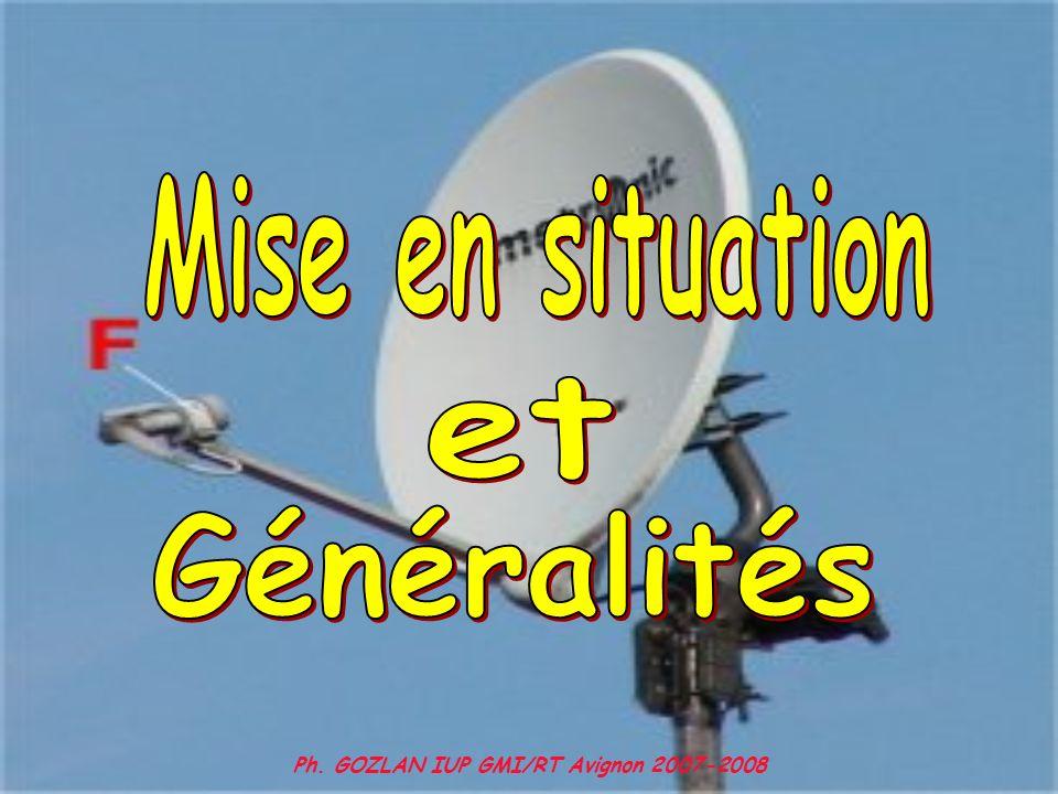 Les antennes au quotidien Analogique 800 MHz DECT ~1900 MHz Radar anticollision ~80 GHz Télépéage ~6 GHz Ouverture à distance: 433 MHz-868MHz GSM 900 MHz DCS 1800 MHz UMTS 2 GHz Systèmes satellites 1 à 45 GHz (Ex : Télévision 12 GHz, GPS 1.5 GHz) TV terrestre 500 MHz Wifi/Bluetooth /UWB 2.4 à 6 GHz