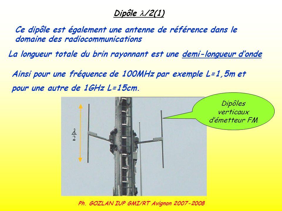 Dipôle /2(1) Ce dipôle est également une antenne de référence dans le domaine des radiocommunications Ainsi pour une fréquence de 100MHz par exemple L