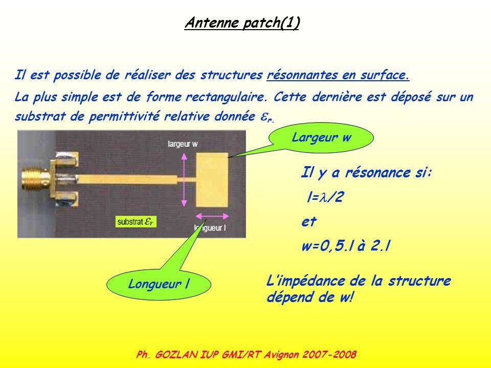Antenne patch(1) Il y a résonance si: l= /2 et w=0,5.l à 2.l Il est possible de réaliser des structures résonnantes en surface. La plus simple est de