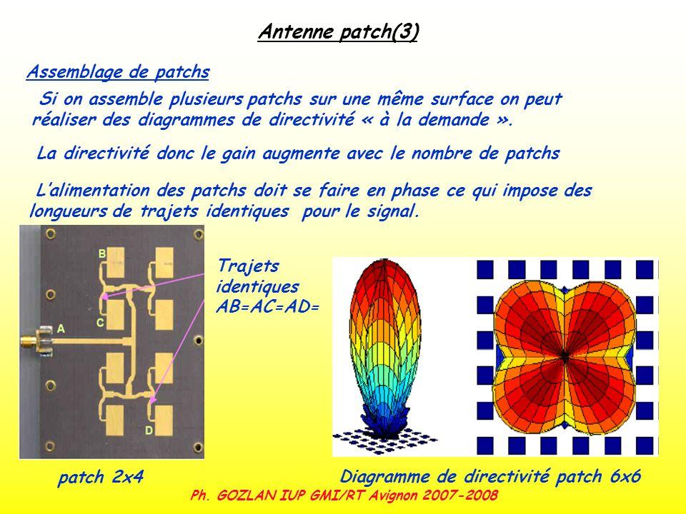 Ph. GOZLAN IUP GMI/RT Avignon 2007-2008 Antenne patch(3) Assemblage de patchs Si on assemble plusieurs patchs sur une même surface on peut réaliser de